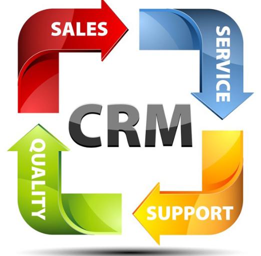 CRM là gì? Top phần phần mềm chăm sóc khách hàng hiệu quả