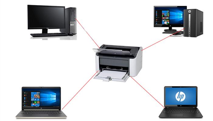 Máy in kết nối mạng là gì?