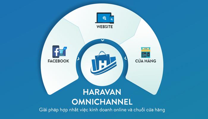 Phần mềm bán hàng đa kênh - Haravan